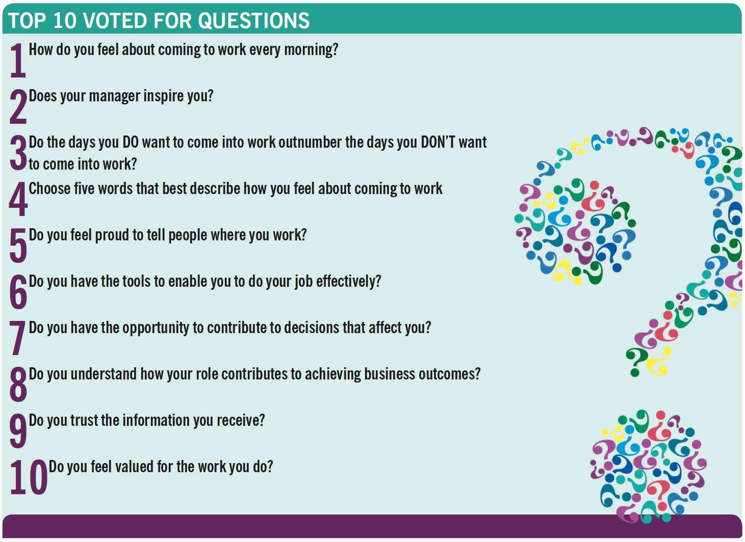 Are pulse survey questions over the top fun team building for Questions to ask a builder